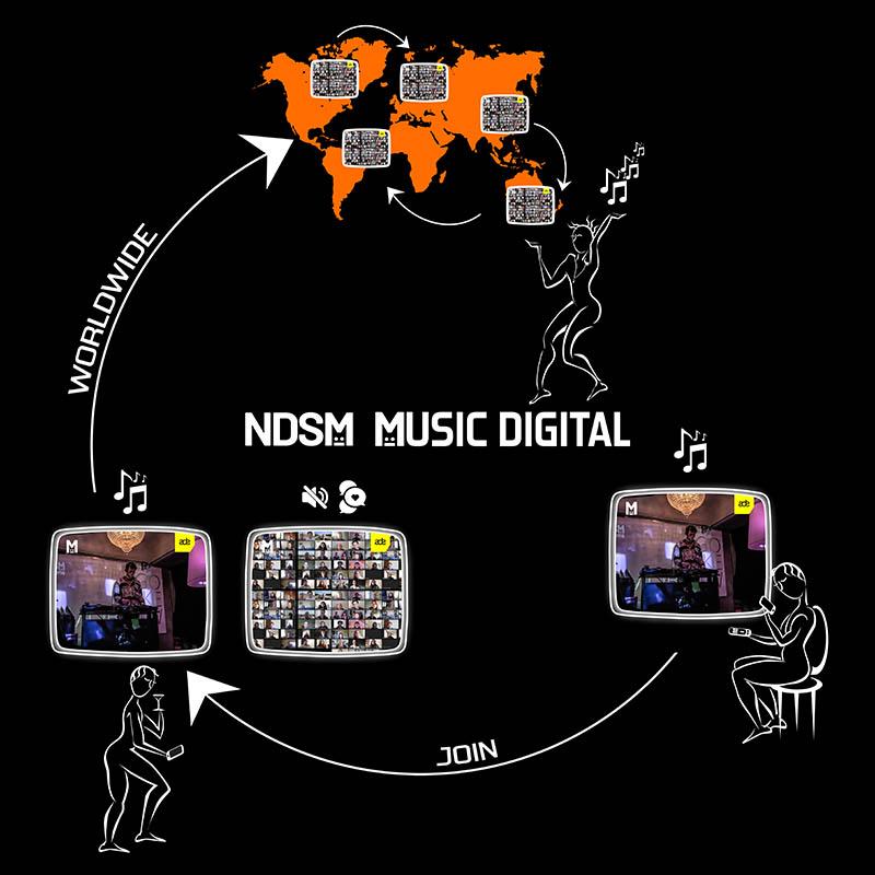 NDSM-Music-Digital_info